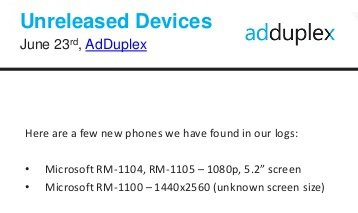 adduplex widows